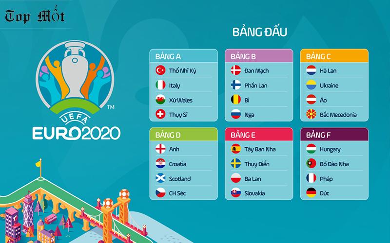 Lich thi dau EURO 2021